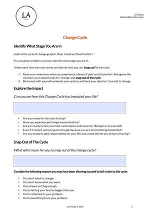 Change Cycle