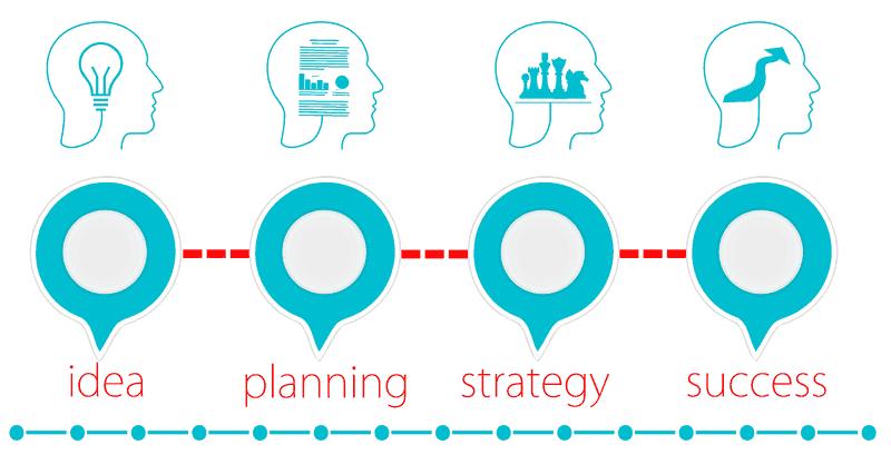 solopreneur strategy